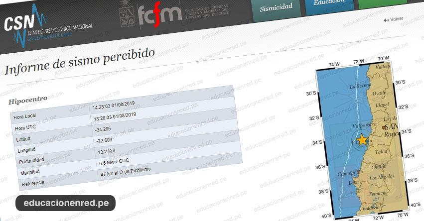 Terremoto en Chile de Magnitud 6.6 y Alerta de Tsunami (Hoy Jueves 1 Agosto 2019) Sismo, Temblor, Epicentro, Valparaíso, Metropolitana, O'Higgins, Maule, Biobío, La Araucanía, Los Ríos, Pichilemu, ONEMI, www.onemi.cl