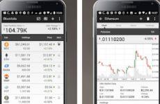 Blockfolio Bitcoin & Altcoin: app que permite gestionar Bitcoins, Altcoins y otras criptomonedas (iOS y Android)