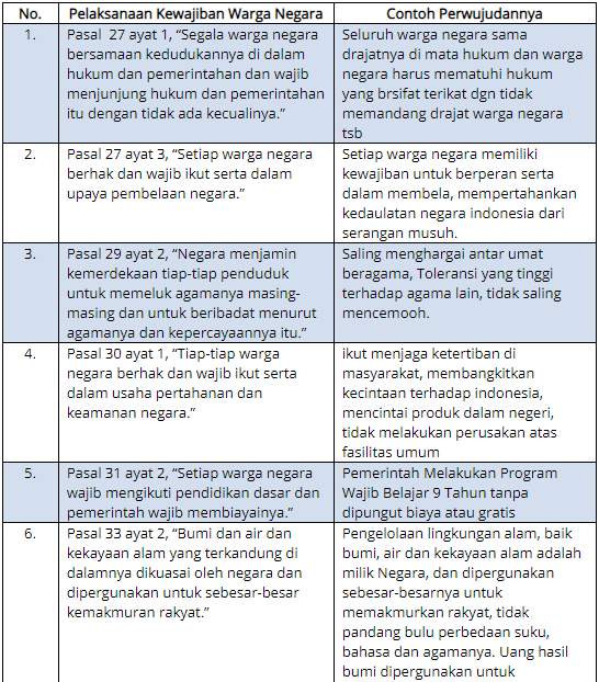 Kunci Jawaban Tugas Mandiri 4.2 Kelas 12 Halaman 125 - 126 Kurikulum 2013
