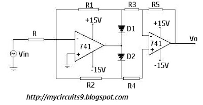 What is PRECISION HALF WAVE AND FULL WAVE RECTIFIERS