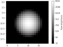Python Matplotlib Tips: Add second x-axis below first x-axis using
