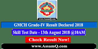 [Result Declared] GMCH Grade-IV Written Test Result 2018