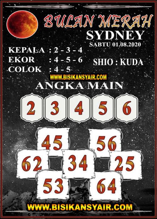Kode syair Sydney Sabtu 1 Agustus 2020 170