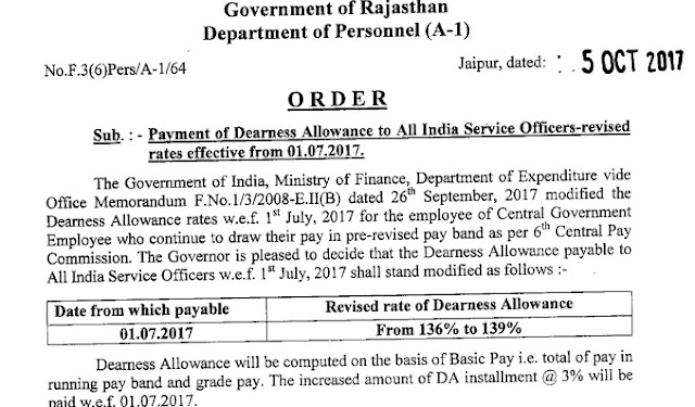 Jaipur, Rajasthan, Transfer, IAS, IPS, RAS, IFS, Transfer List, RAS Transfer, DOP Jaipur, DA Increase, IAS Officers DA increased in rajasthan