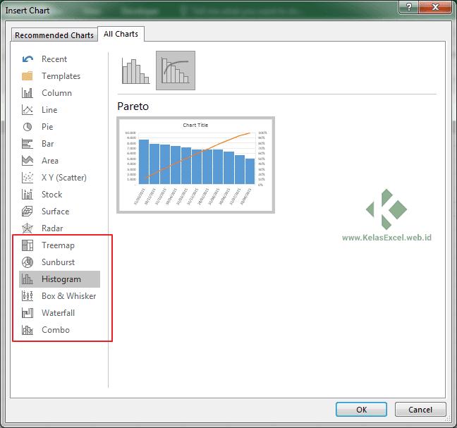 Tipe Chart Baru Pada Excel 2016