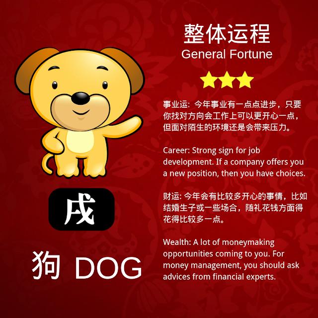 【2019】12生肖运程    Chinese Zodiac Prediction 15