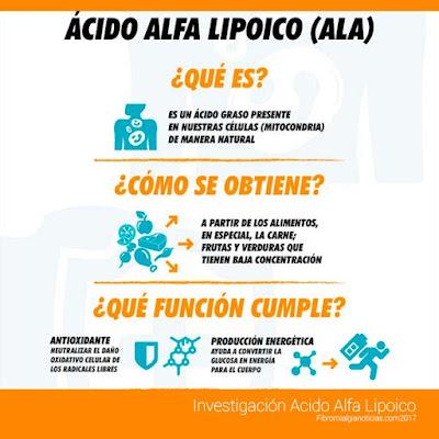 Suplementos Para La Diabetes Tipo 2 – Acido Alfa Lipoico. El ácido alfa lipoico (ALA, también conocido como ácido tióctico o ácido lipoico) es un producto químico que corresponde a una vitamina