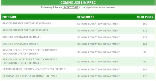 Teaching Jobs LIKELY TO BE COMING through PPSC ~ Perfect Computer Notes