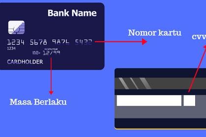 3 Cara Aktivasi Kartu Kredit Bank BCA, Buat Pin dan Langsung Bisa Belanja