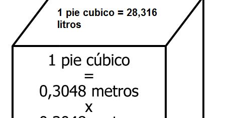 Cuanto a cuanto equivale un pie cubico for Cuantas tilapias por metro cubico