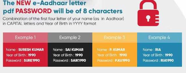 Aadhaar Card Pdf Password Kya hai - आधार कार्ड पासवर्ड क्या है ?