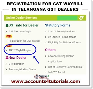 how to register Telangana gst waybill