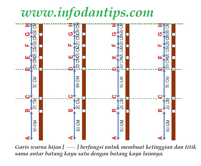 rancangan-pembuatan-pagar-seng