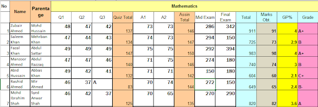 shaigle calculate grade using vba in excel