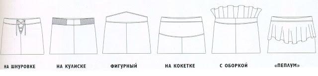 Какие бывают пояса для юбки