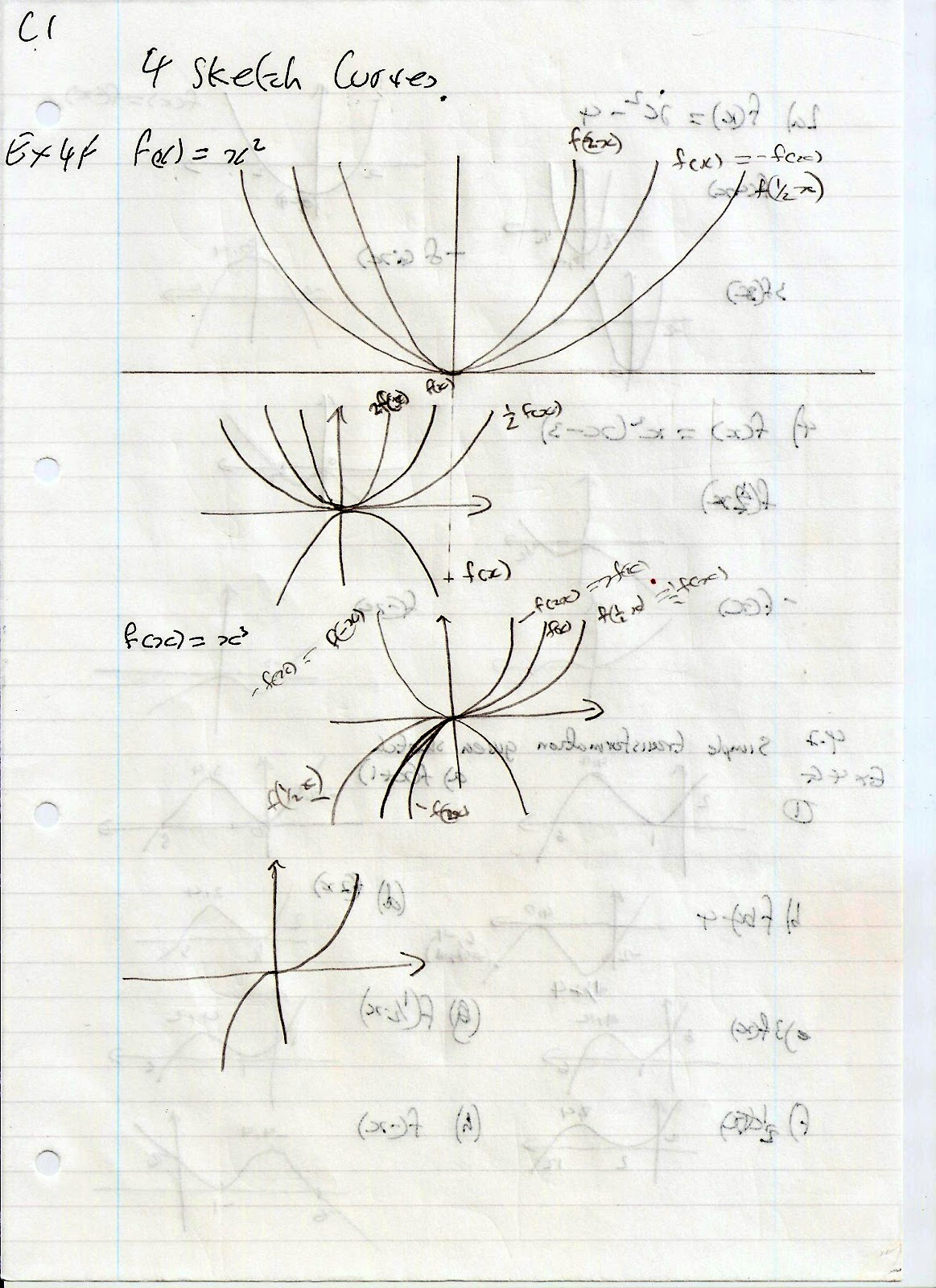 A Level Maths Notes: EDEXCEL C1 4. Sketching Curves