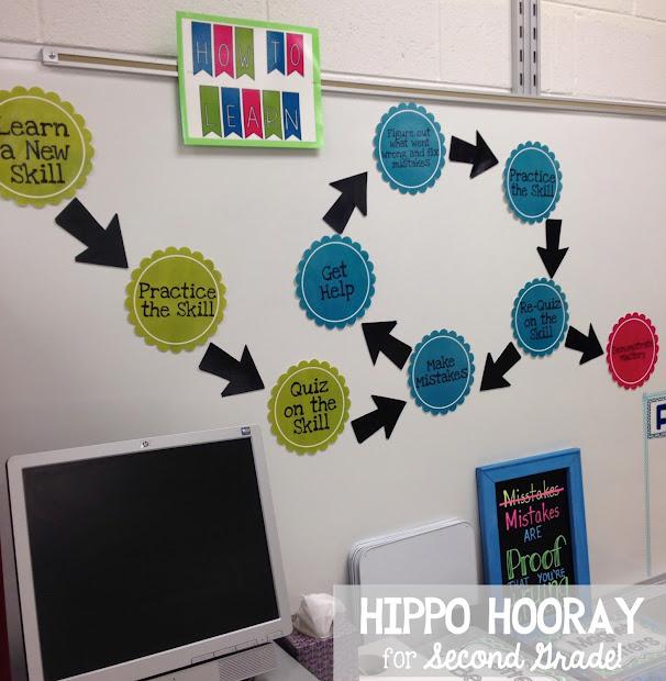 Learn - Hippo Hooray Grade