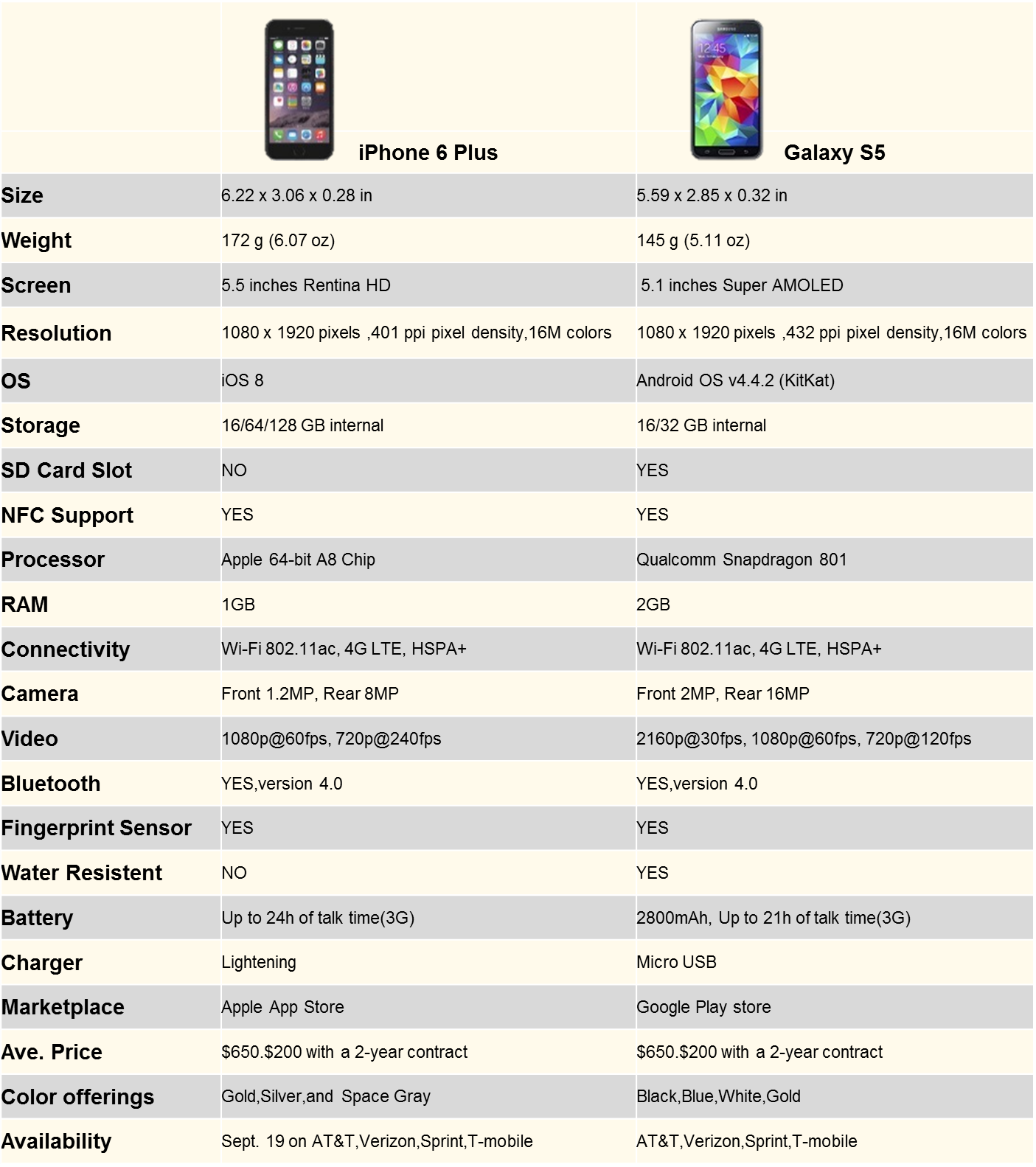 iphone 6 camera specs apple iphone 6 and iphone 6 plus vs iphone 6s and iphone 4131