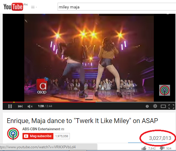 Maja Salvador Enrique Gil Twerk It Like Miley