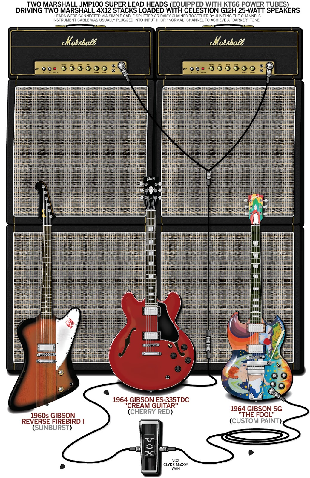 6strings famous guitarists settings. Black Bedroom Furniture Sets. Home Design Ideas