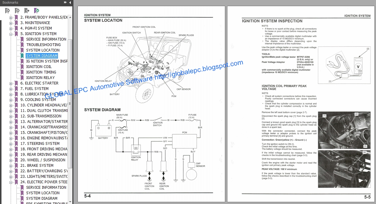 brake system battery charging system lights meters switches electric power steering eps wiring diagram utv honda pioneer  [ 1232 x 669 Pixel ]