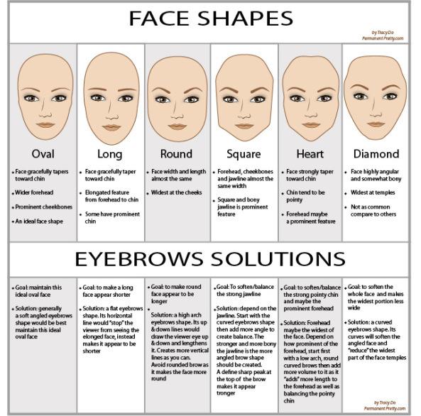 The Correct Eyebrow Shape For Your Face Shape