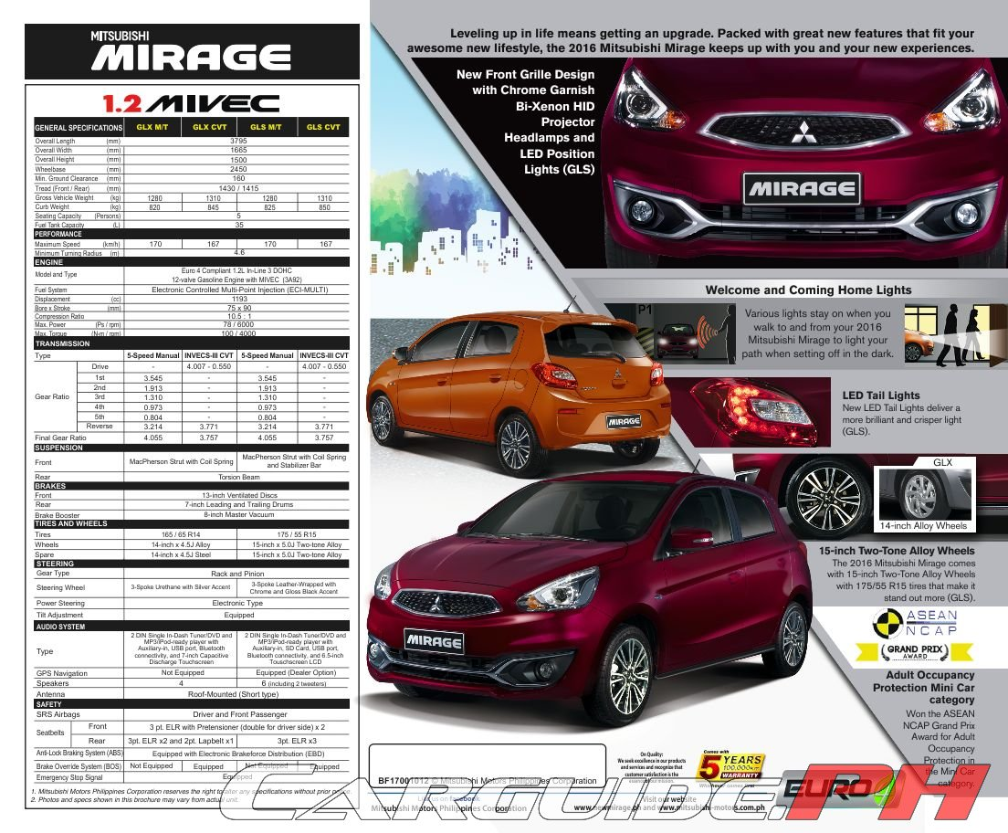 Mitsubishi Motors Philippines Refreshes Mirage For 2016 W