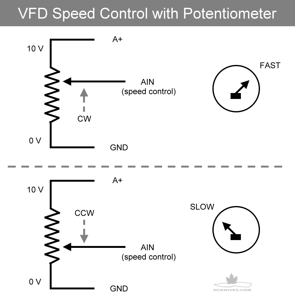 DIY Knifemaker's Info Center: VFDs: Part 5 - Remote Control on