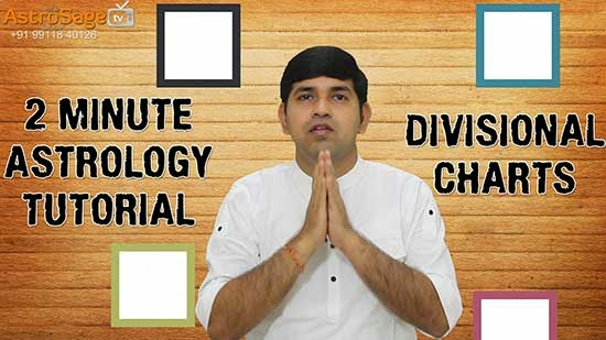 AstroSage TV: Shodashvarga Explained - Learn Divisional Charts