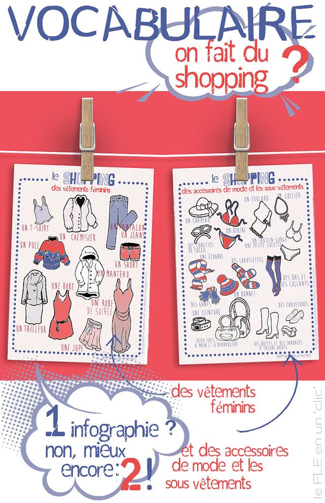 Vocabulaire : Les vêtements et les accessoires en français
