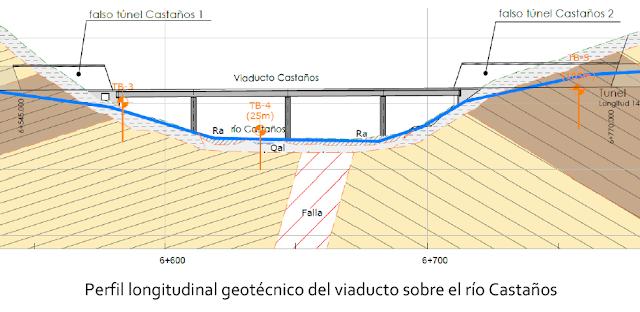 Puente proyectado en Gorostiza