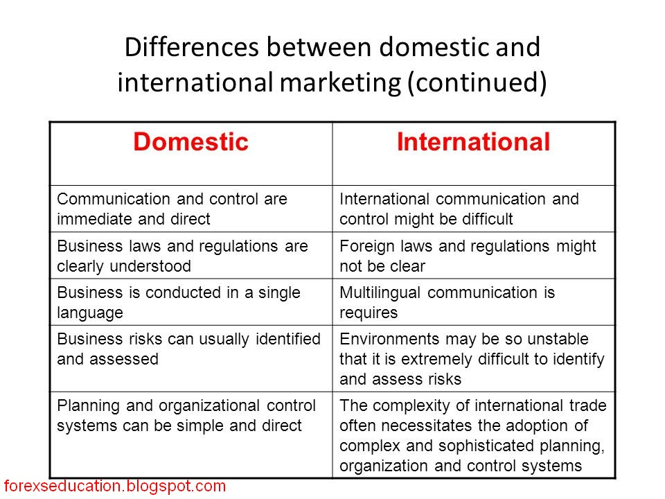 What Are the Different International Trade Theories?