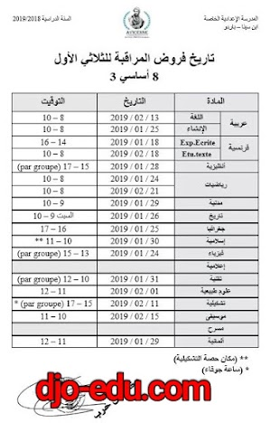 رزنامة و تاريخ اجراء فروض المراقبة للثلاثية الثلاثة السنة الثامنة اساسي (تونس)