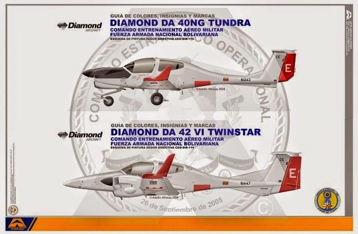 Guía de colores, insignia y marcas de los DA-40NG y DA-42VI