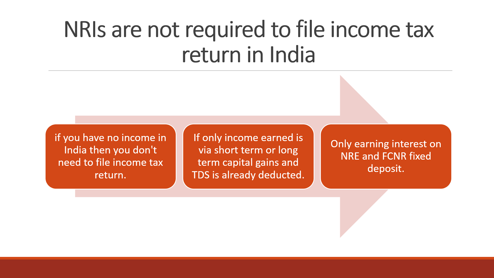 When do nris need to pay income tax in india nri banking and whe nri dont need to file income tax in india ccuart Images