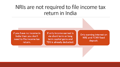 Whe NRI don't need to file income tax in India