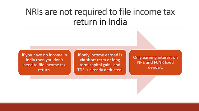 how to file income tax return online in india
