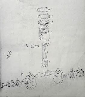 http://motor83.blogspot.com/2015/05/jenis-jenis-ring-zuiger-pada-motor.html