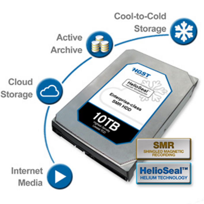 http://www.geekyharsha.in/2014/09/helium-filled-10tb-hard-drive-announced.html