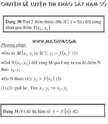 33 dạng Toán khảo sát hàm số, luyện thi đại học môn toán kshs
