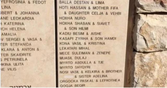 The names of the Albanians who saved the jews