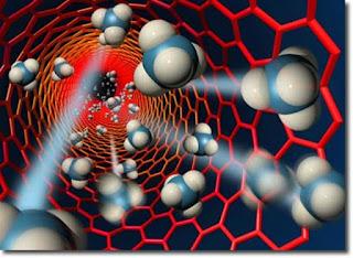 Nano Teknologi, Teknologi Nano