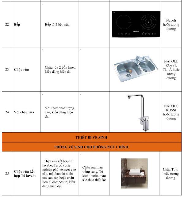 Nội thất bàn giao dự án 349 Vũ Tông Phan