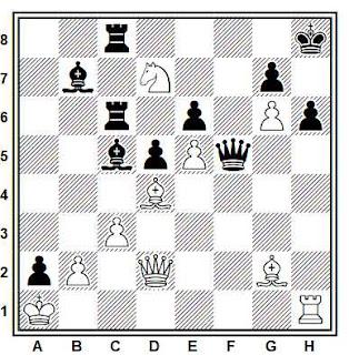 Posición de la partida Lau - Barzov (Torneo de Ostende, 1993)