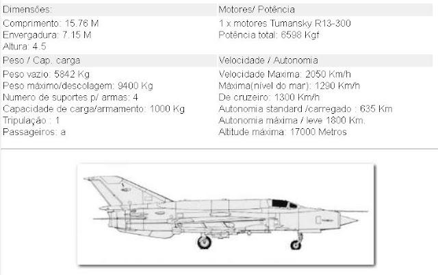 MIG-21MF Fishbed J Avião de caça (MiG-MAPO) descrição