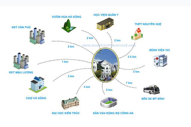 Vị trí trung tâm của dự án thanh hà cienco 5