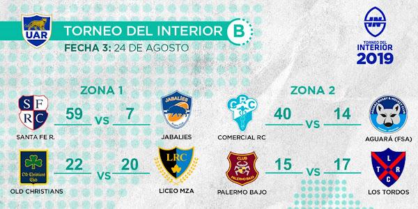 Resultados de la 3º fecha del Torneo del Interior B