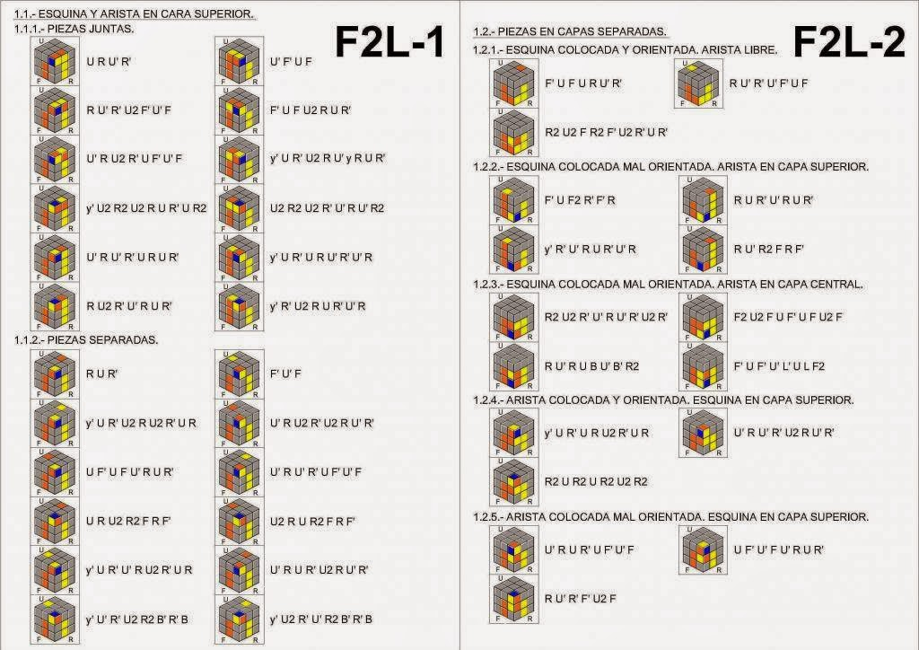 ADVANCED F2L ALGORITHMS EBOOK DOWNLOAD