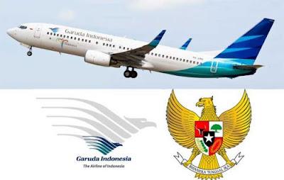 Garuda Indonesia perusahaan penerbangan pertama