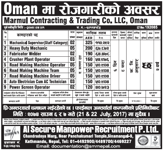 Jobs in Oman for Nepali, Salary Rs 1,10,292